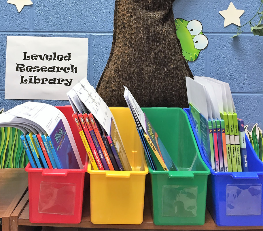 The Leveled Research Library is an effective classroom library.